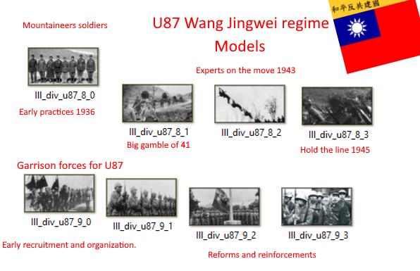 u87.models.png