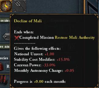 dd_mali_disaster.png