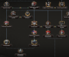 diplomatic_tree.png
