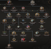 dev diary monarchist path.png